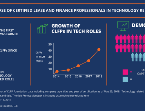 CLFP Tech Trend? Blurring the Lines  Between Biz and Tech