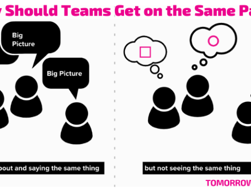 Why Should Teams Get on the Same Page?
